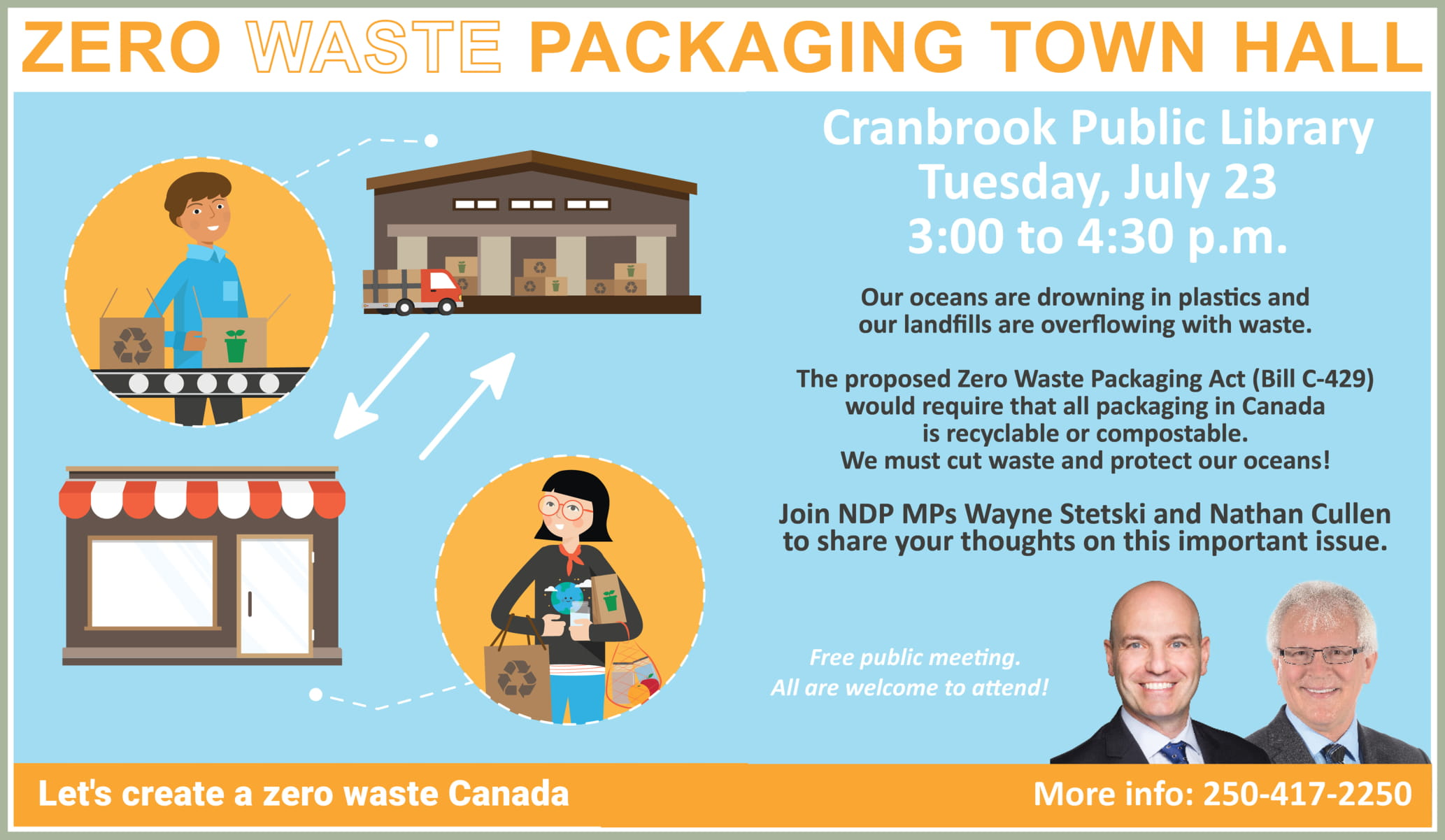 Plastics Town hall meeting with Wayne Stetski and Nathan Cullen @ Cranbrook Public Library Manual Training Room